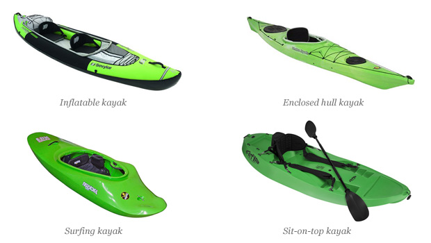 Inflatable, Folding and Modular - Boat Kayaking
