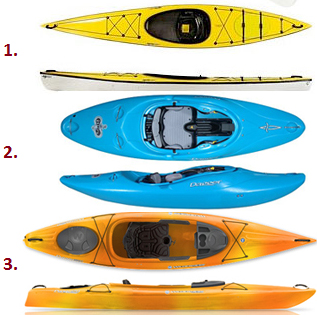 Types of kayaks - kayak
